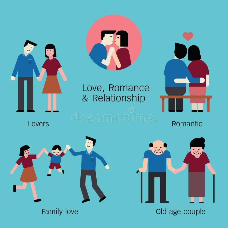 Σύνολο αγάπης απεικόνιση αποθεμάτων