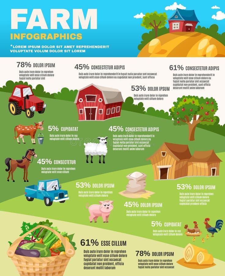 Σύνολο αγροτικού Infographics απεικόνιση αποθεμάτων