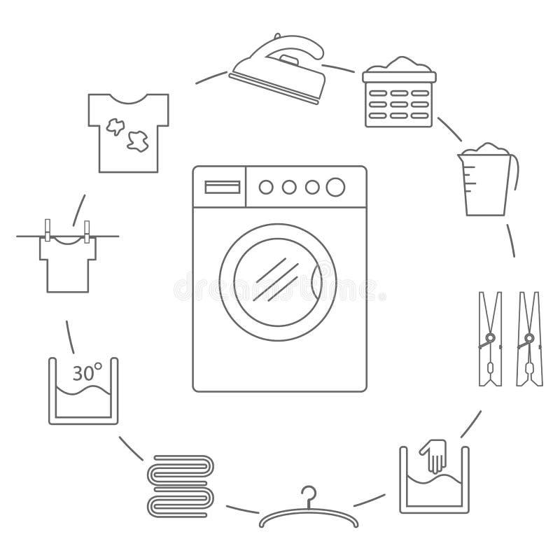 Σύνολο εικονιδίων στο ύφος μιας γραμμής πλυντηρίων Εικονίδια πλυντηρίων που τακτοποιούνται σε έναν κύκλο διανυσματική απεικόνιση