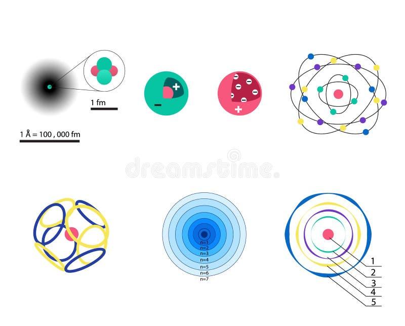 Σύνολο 8 διαφορετικών οραμάτων ένα ατομικό πρότυπο από τη φυσική ιστορίας, ρεαλιστικά πρότυπα επιστήμης διανυσματική απεικόνιση