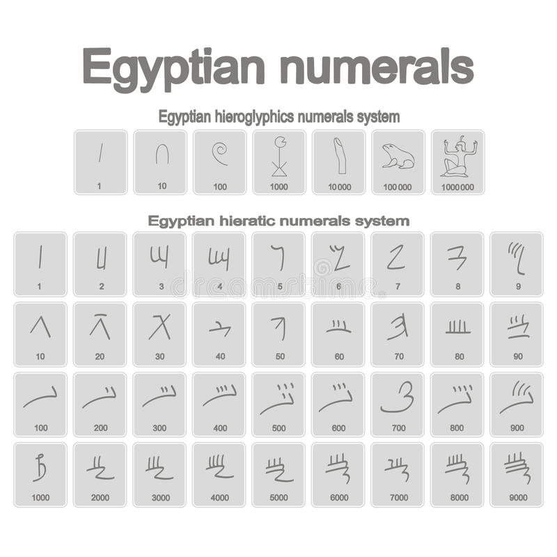 Σύνολο μονοχρωματικών εικονιδίων με τους αρχαίους αιγυπτιακούς αριθμούς διανυσματική απεικόνιση