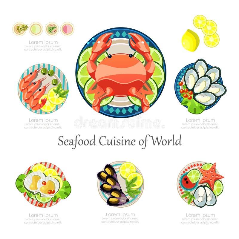 Σύνολο σχεδίου θαλασσινών Επιχείρηση τροφίμων Infographic διανυσματική απεικόνιση