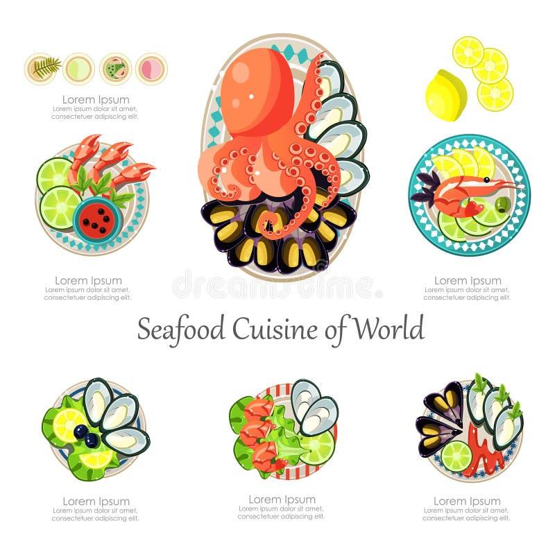 Σύνολο σχεδίου θαλασσινών Επιχείρηση τροφίμων Infographic ελεύθερη απεικόνιση δικαιώματος