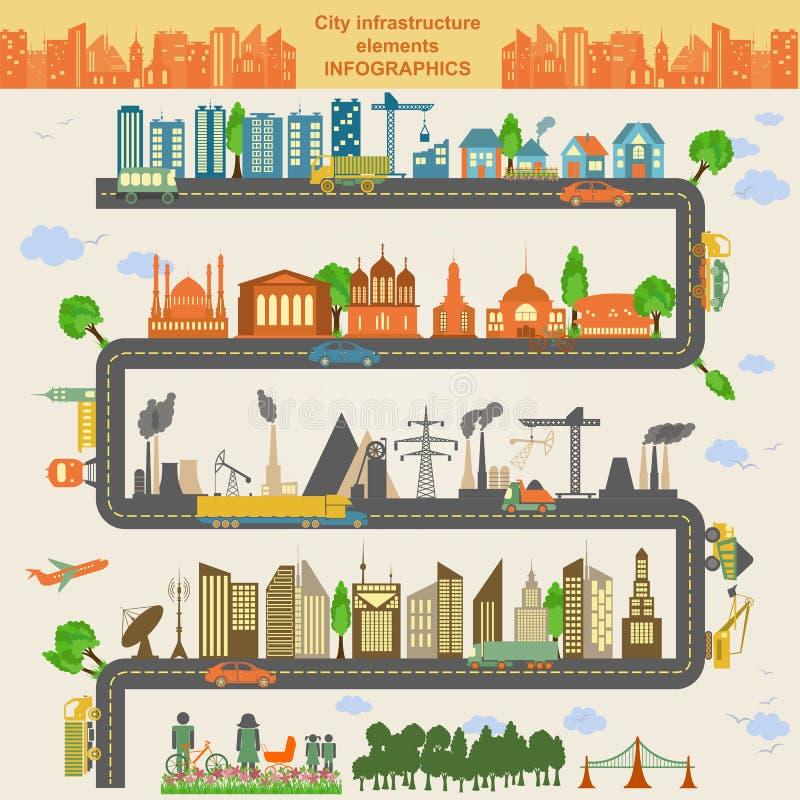 Σύνολο σύγχρονων στοιχείων πόλεων για τη δημιουργία των χαρτών σας του CI απεικόνιση αποθεμάτων