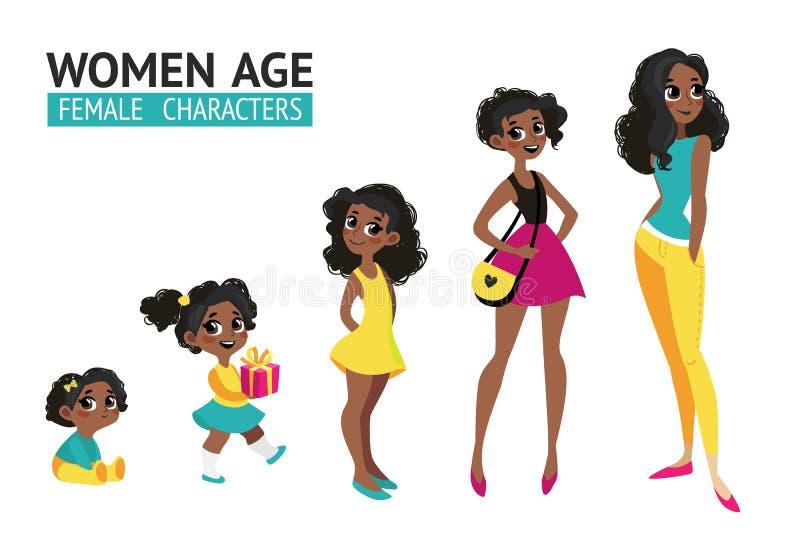 Σύνολο χαρακτήρων στο επίπεδο ύφος κινούμενων σχεδίων διανυσματική απεικόνιση