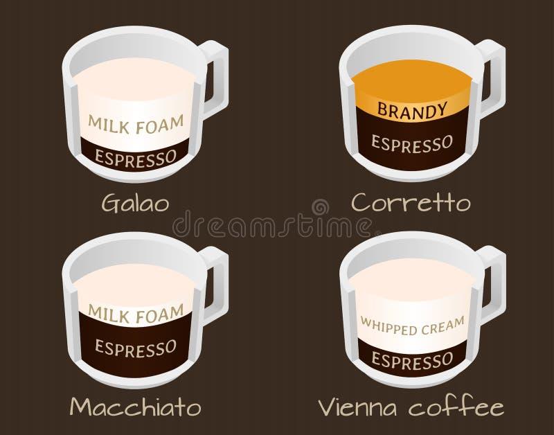 Σύνολο galao τύπων καφέ, corretto, macchiato και καφέ της Βιέννης διανυσματική απεικόνιση