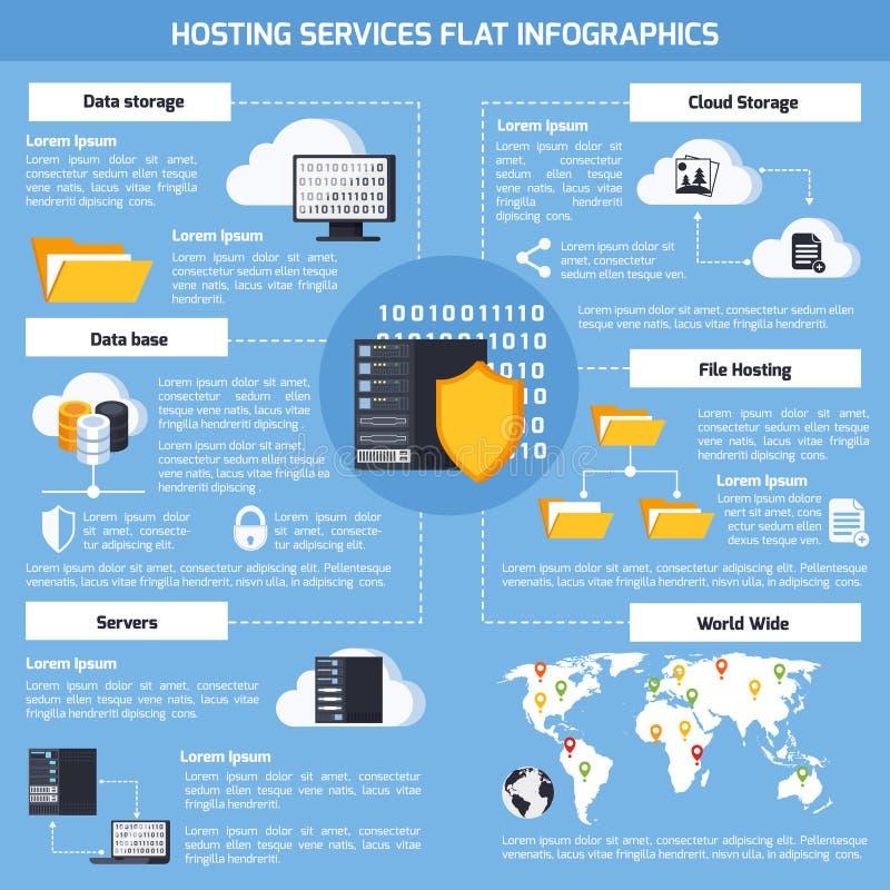 Σύνολο Infographic υπηρεσιών φιλοξενίας απεικόνιση αποθεμάτων