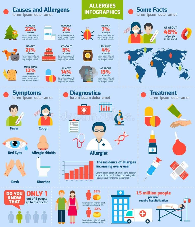 Σύνολο Infographics αλλεργιών απεικόνιση αποθεμάτων