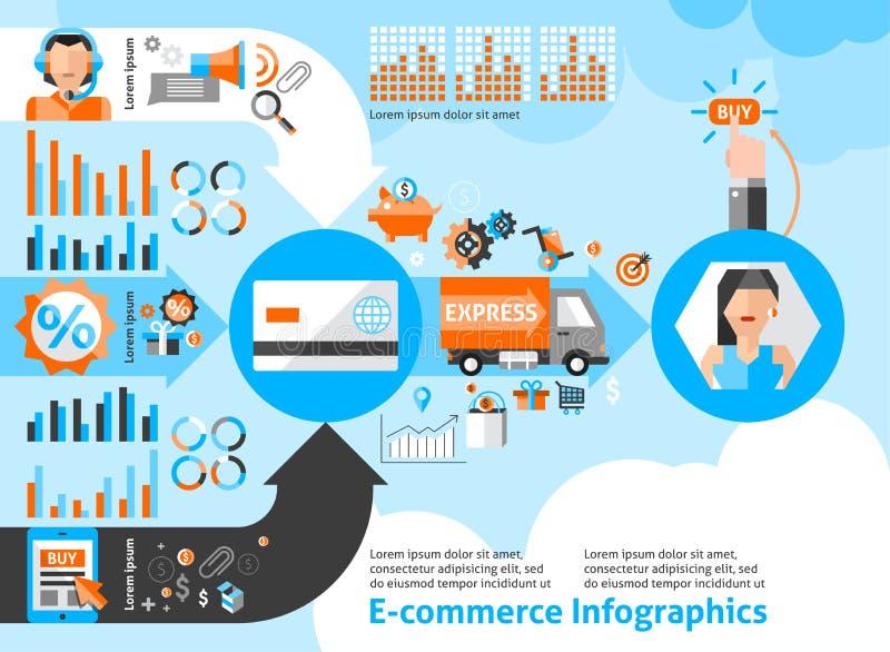 Σύνολο Infographics ηλεκτρονικού εμπορίου απεικόνιση αποθεμάτων