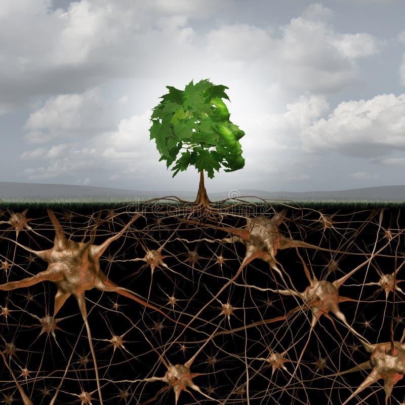 Σύνδεση εγκεφάλου νευρώνων ελεύθερη απεικόνιση δικαιώματος