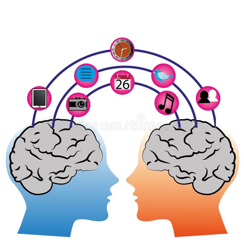 Σύνδεση εγκεφάλου διανυσματική απεικόνιση