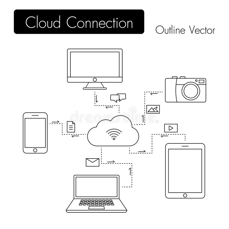 Σύνδεση σύννεφων απεικόνιση αποθεμάτων