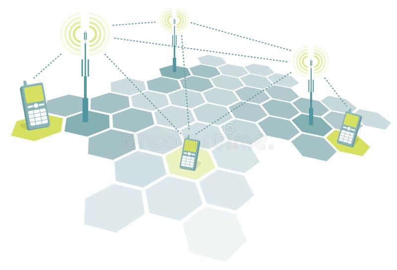 Σύνδεση των κινητών τηλεφώνων/τηλεπικοινωνίες ελεύθερη απεικόνιση δικαιώματος