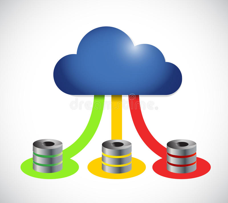 Σύνδεση χρώματος κεντρικών υπολογιστών υπολογιστών υπολογισμού σύννεφων ελεύθερη απεικόνιση δικαιώματος