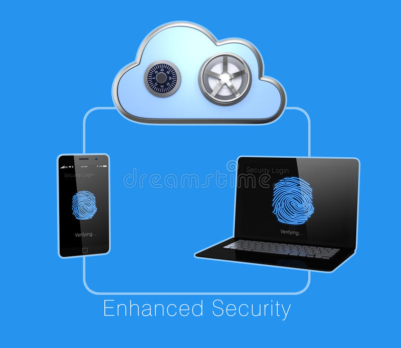 Σύστημα επικύρωσης δακτυλικών αποτυπωμάτων για τον υπολογισμό smartphone και σύννεφων ελεύθερη απεικόνιση δικαιώματος