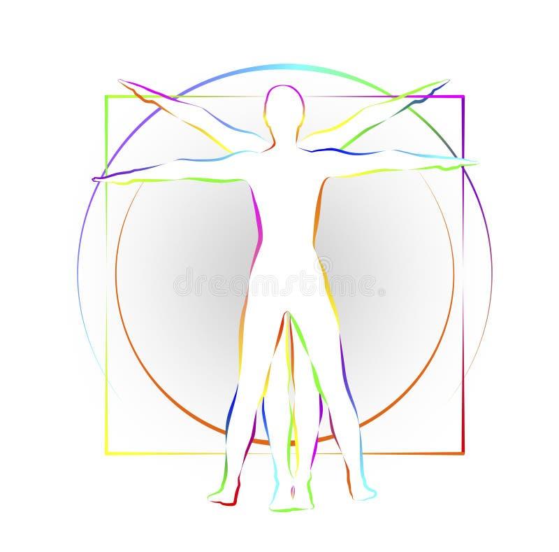 σώμα απεικόνιση αποθεμάτων
