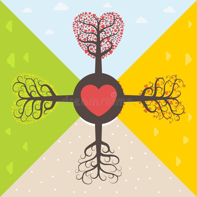 τέσσερις εποχές αγάπης ελεύθερη απεικόνιση δικαιώματος