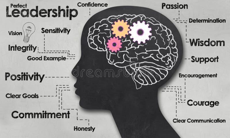 Τέλεια ηγεσία διανυσματική απεικόνιση