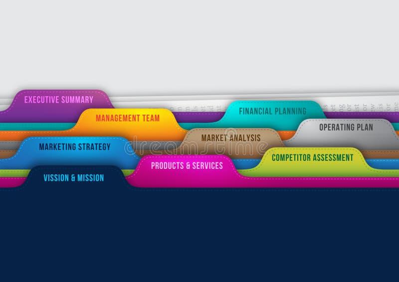 Τέλεια στοιχεία επιχειρηματικών σχεδίων ελεύθερη απεικόνιση δικαιώματος
