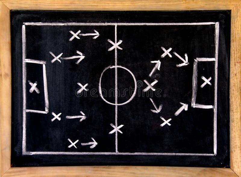 τακτική ποδοσφαίρου στοκ εικόνες με δικαίωμα ελεύθερης χρήσης