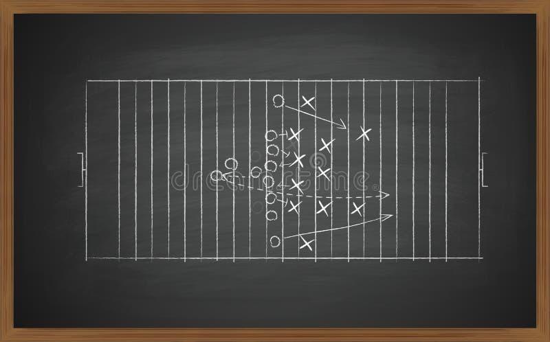 Τακτική ποδοσφαίρου εν πλω ελεύθερη απεικόνιση δικαιώματος