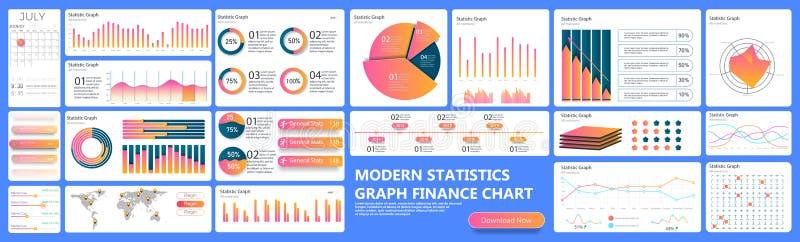 Ταμπλό Infographic Αναλυτικά διαγράμματα στοιχείων χρηματοδότησης, γραφική παράσταση εμπορικής στατιστικής και σύγχρονη στήλη επι διανυσματική απεικόνιση