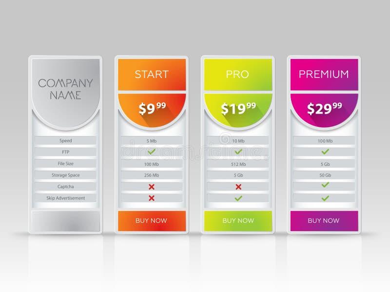 Ταμπλέτα με την τιμολόγηση του καταλόγου, της σύγκρισης 3 εκδόσεων, του καταλόγου και του δελτίου με το σχέδιο για τον ιστοχώρο,  απεικόνιση αποθεμάτων