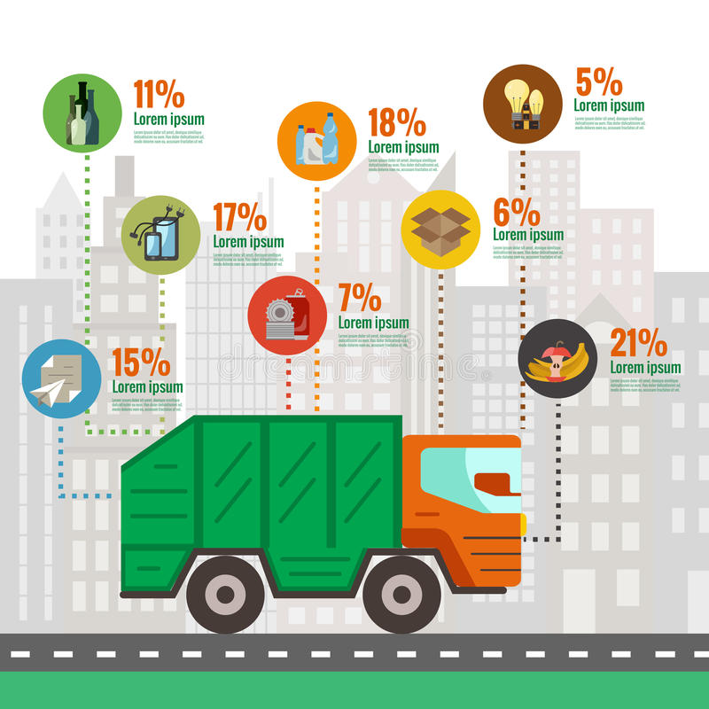 Ταξινομώντας έννοια αποβλήτων απεικόνιση αποθεμάτων