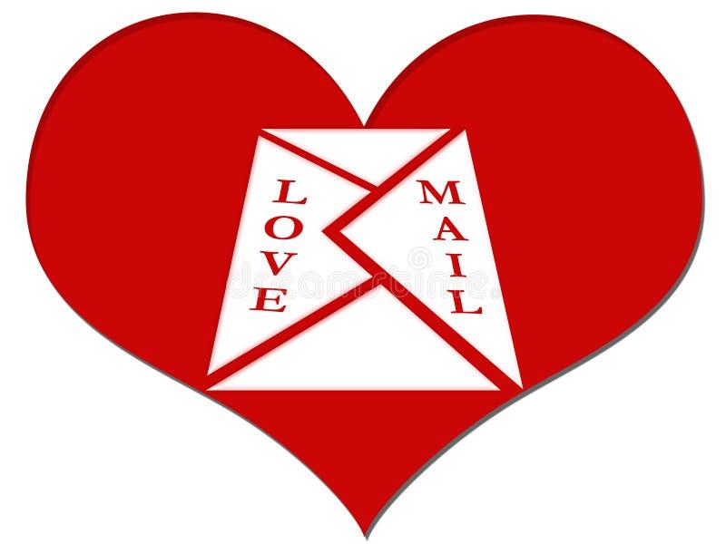 ταχυδρομείο αγάπης ελεύθερη απεικόνιση δικαιώματος