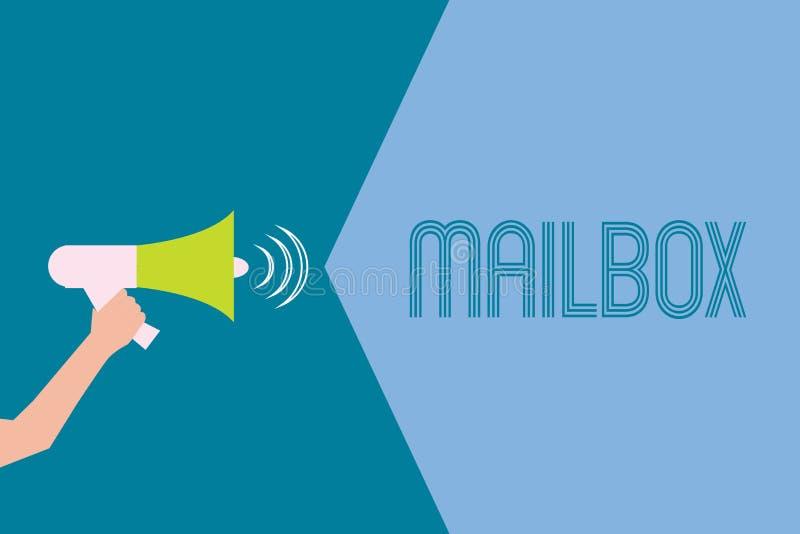 Ταχυδρομική θυρίδα κειμένων γραψίματος λέξης Η επιχειρησιακή έννοια για το παράθυρο τοποθέτησε στη θέση όπου το ταχυδρομείο είναι ελεύθερη απεικόνιση δικαιώματος