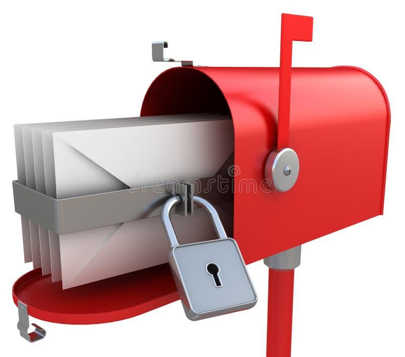 ταχυδρομική θυρίδα ταχυδρομείου απεικόνιση αποθεμάτων