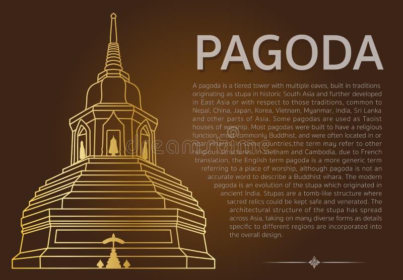 Ταϊλανδικό ύφος αρχιτεκτονικής παγοδών βουδισμού στοκ φωτογραφία με δικαίωμα ελεύθερης χρήσης