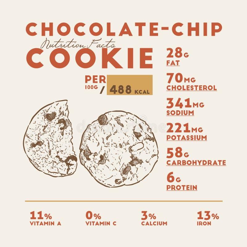 Τα γεγονότα διατροφής του μπισκότου σοκολάτας, χέρι σύρουν το διάνυσμ διανυσματική απεικόνιση