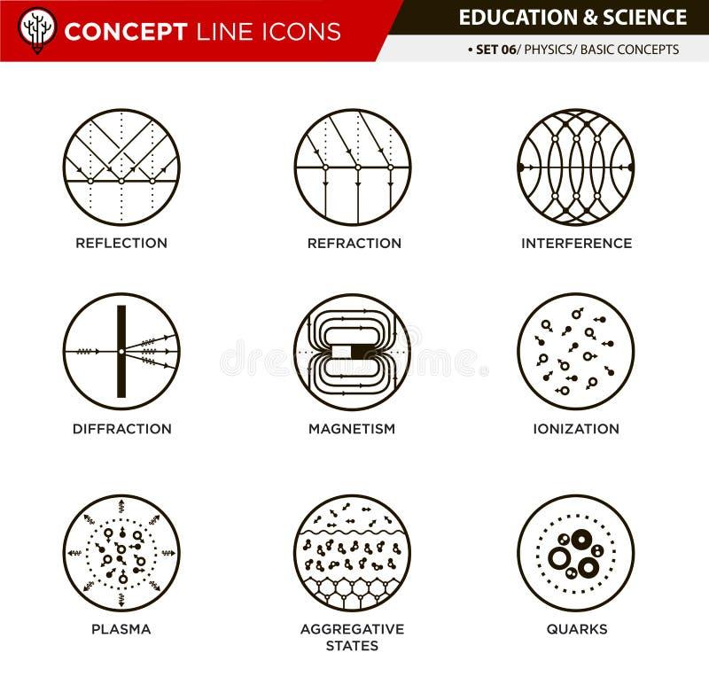 Τα εικονίδια γραμμών έννοιας θέτουν τη φυσική 6 διανυσματική απεικόνιση