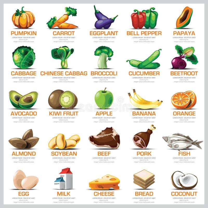Τα εικονίδια συστατικών καθορισμένα τα φυτικά φρούτα και το κρέας για τη διατροφή Foo ελεύθερη απεικόνιση δικαιώματος
