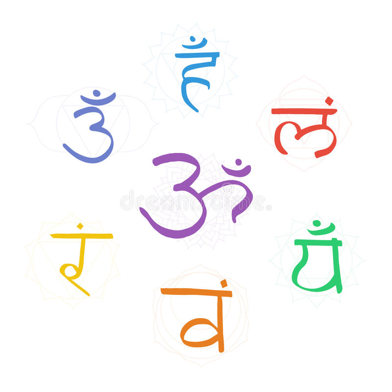 Τα επτά mantras bija χρώματος στα chakras θέτουν το ύφος Γραμμική απεικόνιση χαρακτήρα Hinduism και του βουδισμού διανυσματική απεικόνιση