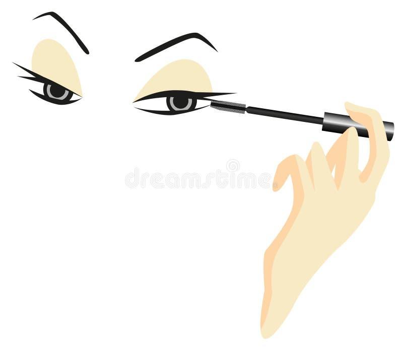 τα μάτια αποτελούν το σκίτ& διανυσματική απεικόνιση