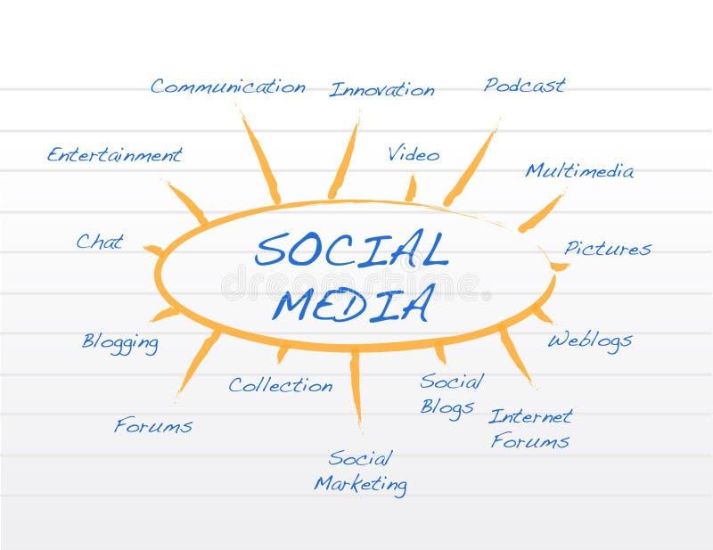 τα μέσα χαρτών απασχολούν κοινωνικό διανυσματική απεικόνιση