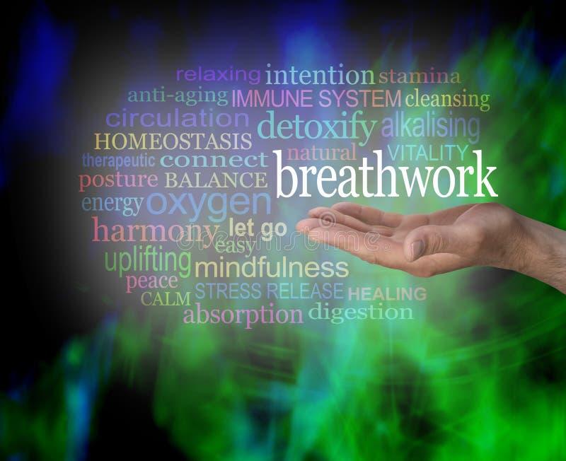 Τα οφέλη Breathwork στοκ φωτογραφίες
