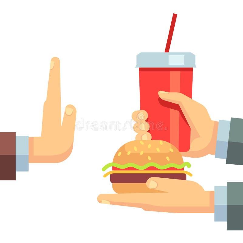 Τα παλιοπράγματα γρήγορου φαγητού στάσεων τσιμπάνε τη διανυσματική έννοια με την άρνηση του χεριού ελεύθερη απεικόνιση δικαιώματος