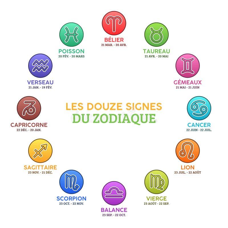 Τα σημάδια Zodiac, στα γαλλικά ελεύθερη απεικόνιση δικαιώματος