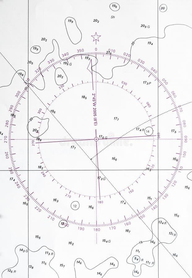 Τεμάχιο διαγραμμάτων ναυσιπλοΐας, σύμβολο απόκλισης πυξίδων στοκ εικόνες με δικαίωμα ελεύθερης χρήσης