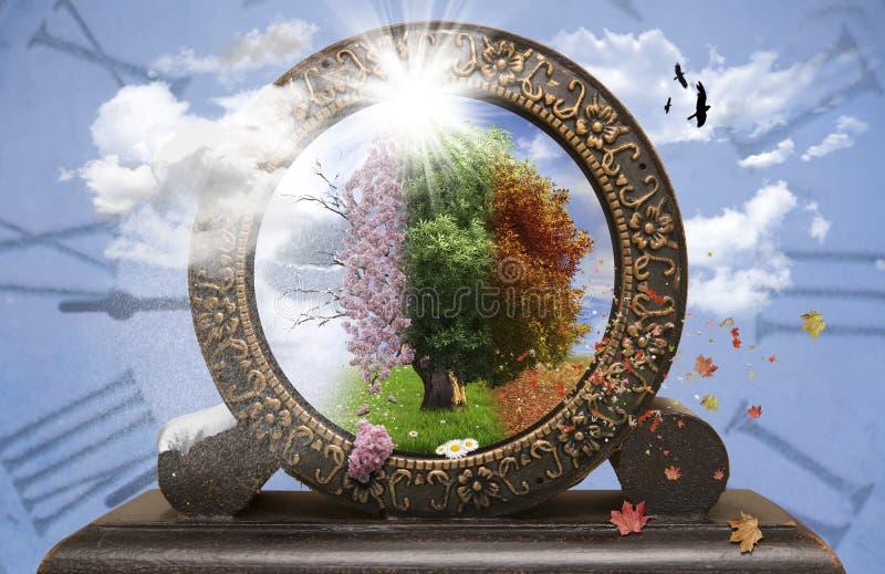 Τεσσάρων εποχών δέντρο σε ένα ρολόι στοκ φωτογραφία με δικαίωμα ελεύθερης χρήσης
