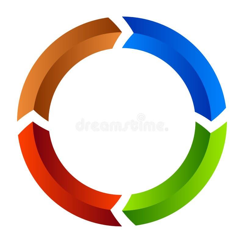 Τετμημένο βέλος κύκλων Κυκλικό εικονίδιο βελών Διαδικασία, progres, ρ ελεύθερη απεικόνιση δικαιώματος
