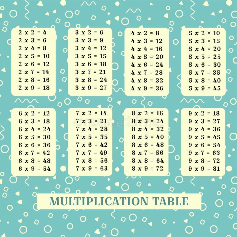 Τετραγωνικός πολλαπλασιασμός Επιτραπέζια αφίσα με τους γεωμετρικούς αριθμούς για την εκτύπωση του εκπαιδευτικού υλικού στο σχολεί διανυσματική απεικόνιση