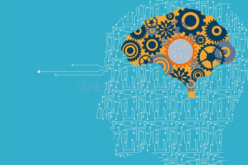 Τεχνητή ευφυής και ρομποτική έννοια διανυσματική απεικόνιση