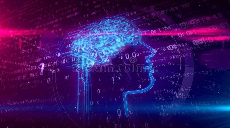 Τεχνητή νοημοσύνη και κυβερνητικός εγκέφαλος με τη μορφή προσώπου ελεύθερη απεικόνιση δικαιώματος