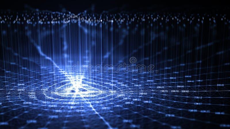 Τεχνητή νοημοσύνη AI τεχνολογίας και Διαδίκτυο της έννοιας πραγμάτων IOT απεικόνιση αποθεμάτων