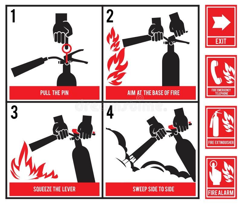 Τεχνική απεικόνιση προσβολής του πυρός Διανυσματική σκιαγραφία του πυροσβεστήρα διανυσματική απεικόνιση