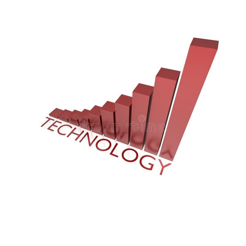 τεχνολογία επιτυχίας δ&io απεικόνιση αποθεμάτων